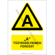 A tűzveszélyességi fokozat figyelmeztető piktogram tábla