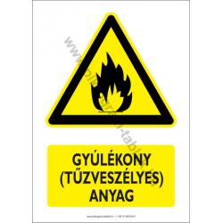 Gyúlékony (tűzveszélyes) anyag figyelmeztető piktogram tábla