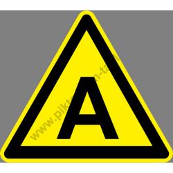 A tűzveszélyességi fokozat figyelmeztető piktogram matrica