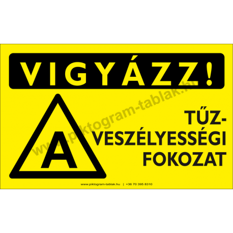 Vigyázz! A tűzveszélyességi fokozat figyelmeztető piktogram tábla