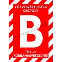 B tűzveszélyességi osztály tűzvédelmi piktogram tábla