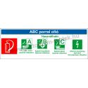 ABC porral oltó tűzvédelmi piktogram tábla
